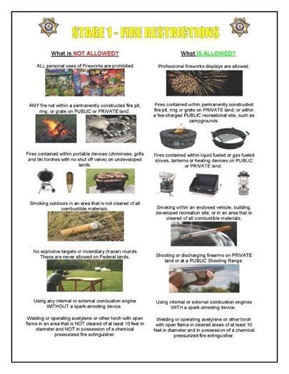 Stage 1 Fire Restrictions