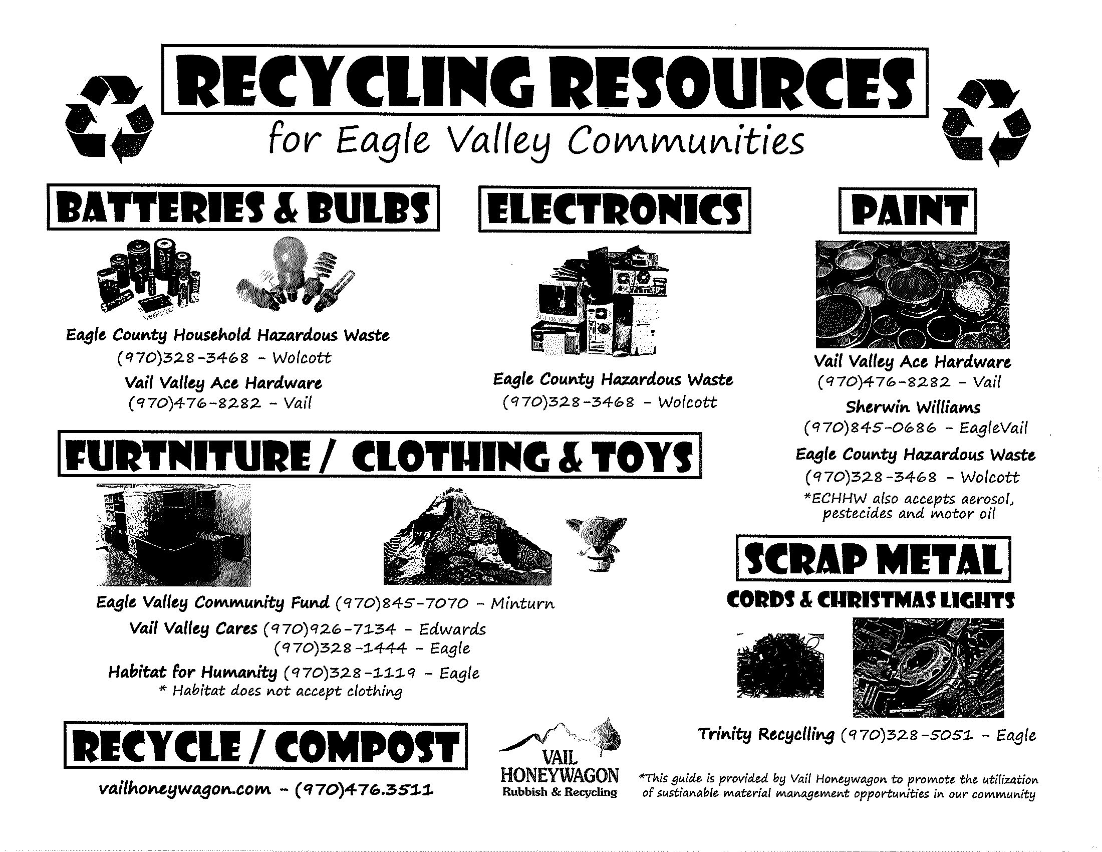 recycleresource