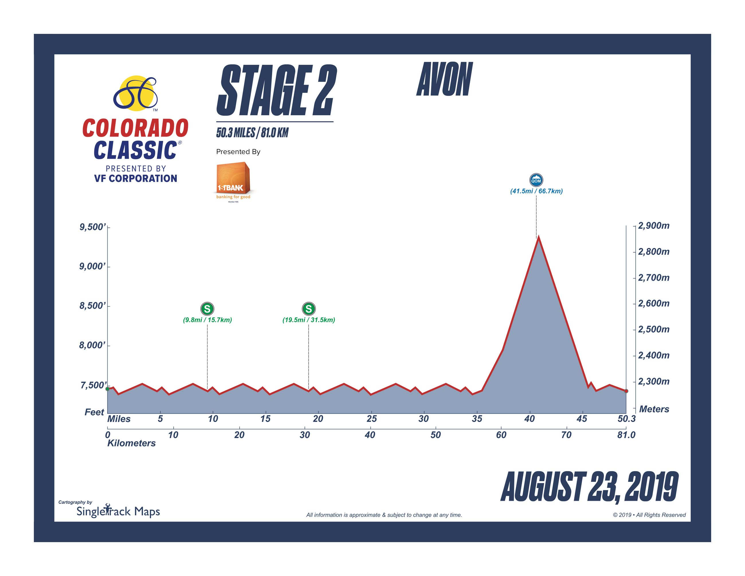 CO Classic 2019 Stage 2 Profile